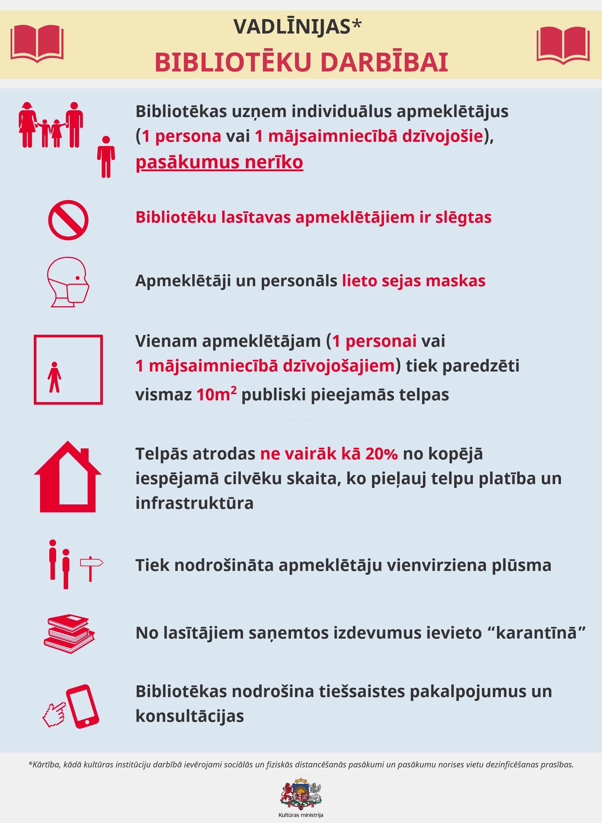 http://www.balvurcb.lv/cb/images/aktualitates/biblioteku-darbiba_vadlinijas_070121.jpeg